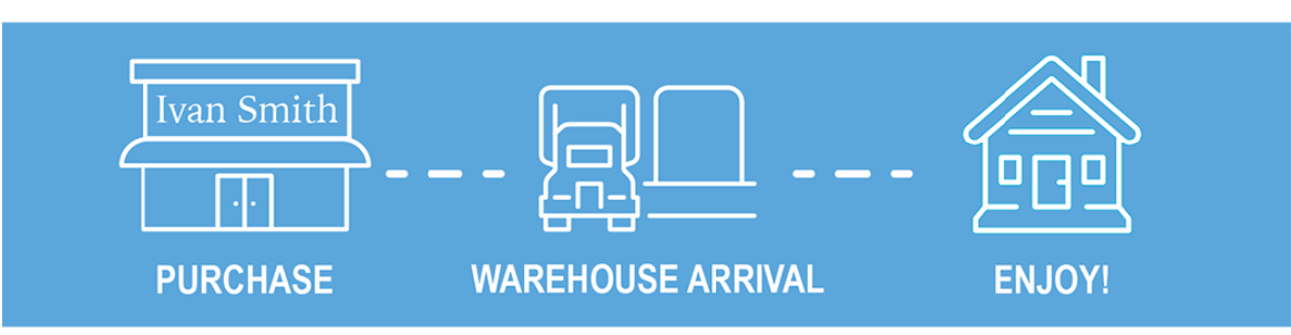Purchase - Warehouse Arrival - Enjoy!